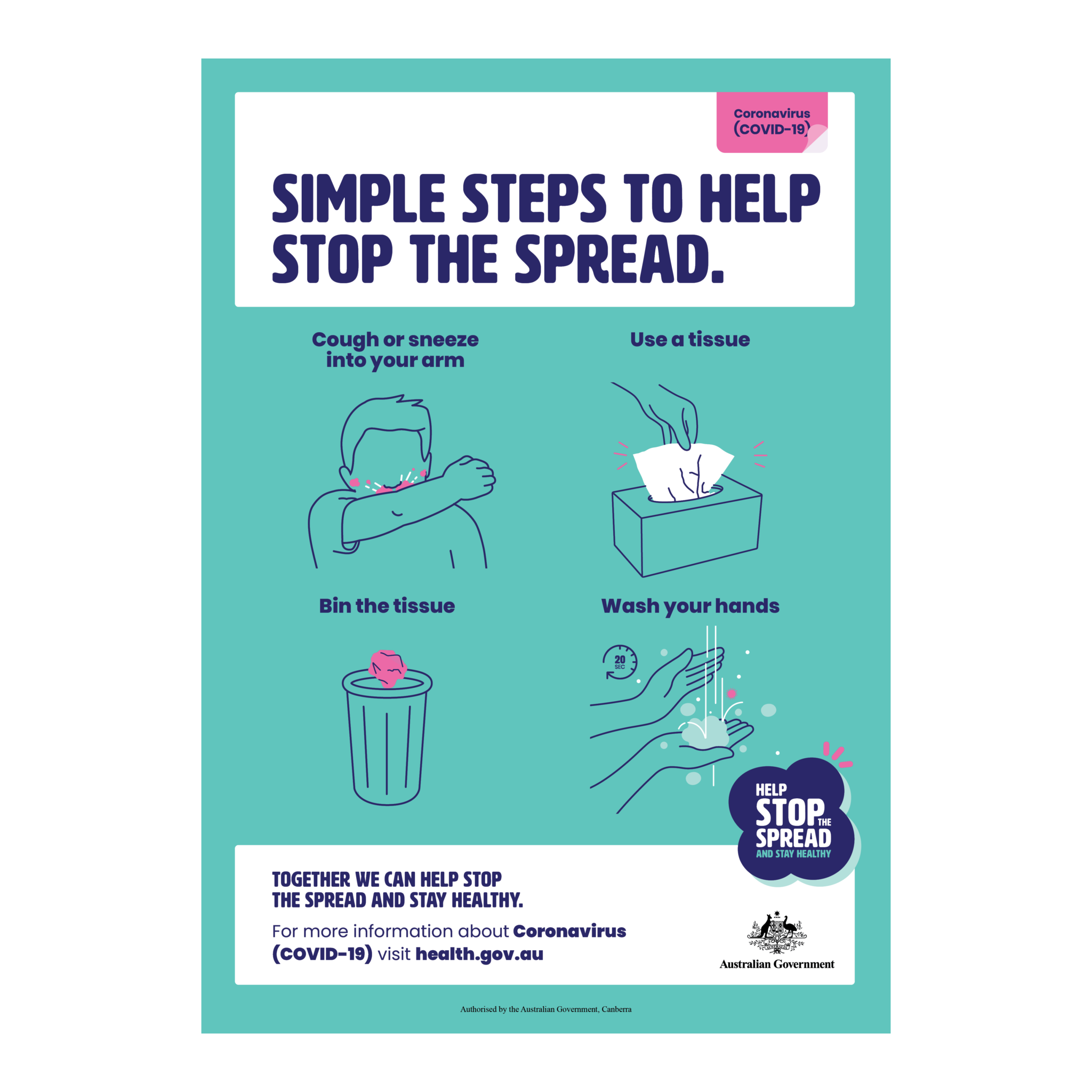 Covid 19 Simple Steps To Help Stop The Spread Poster